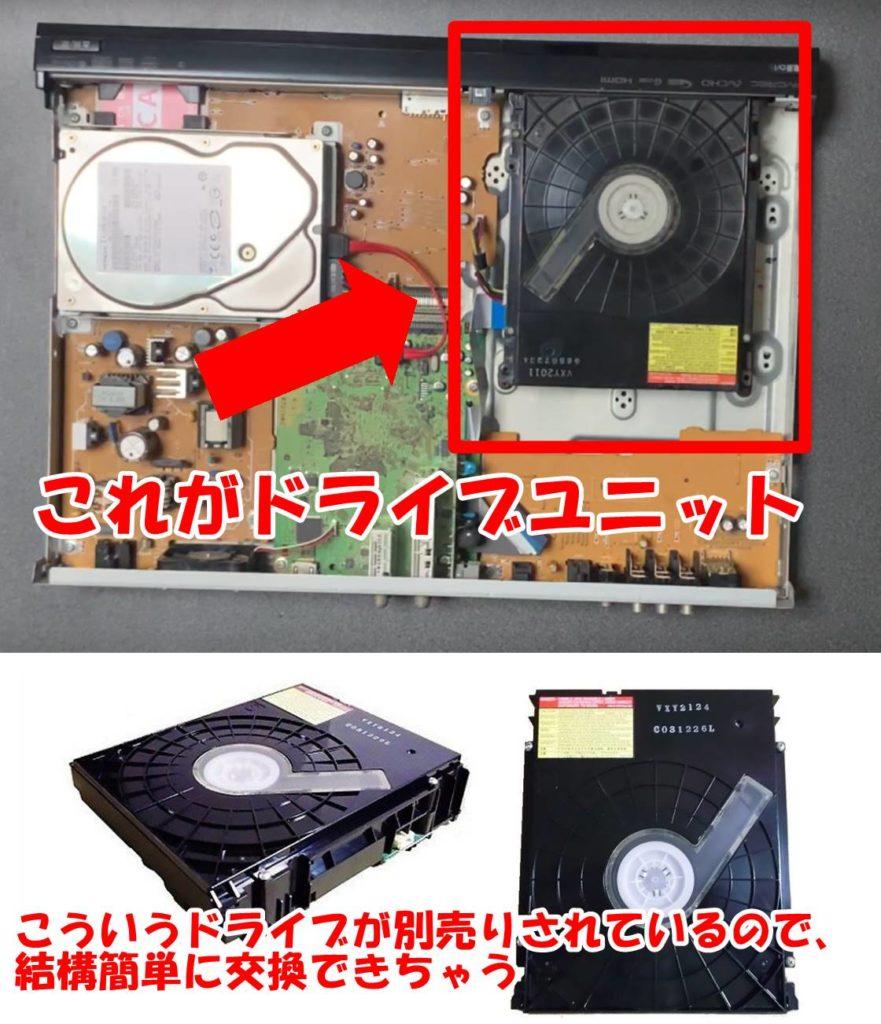 ブルーレイ レコーダー 修理用ドライブユニット 一覧表BDユニット、DVDユニット
