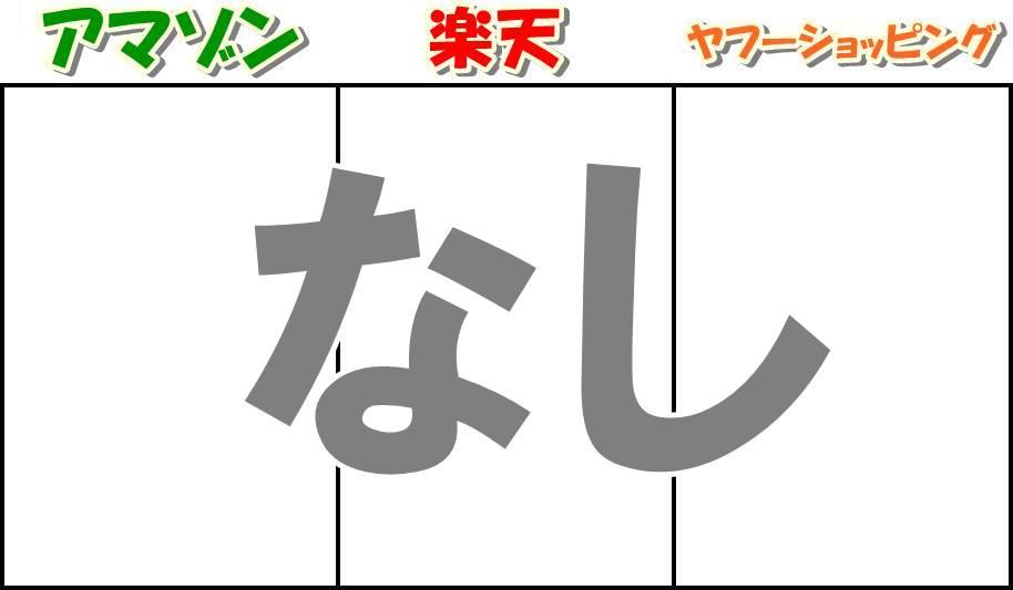 ミニマルコスメ ぱっアマゾン・楽天・ヤフーショッピング価格比較