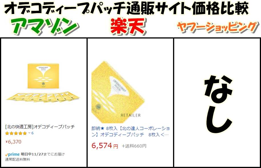 オデコディープパッチamazon・楽天・ヤフーショッピング価格比較