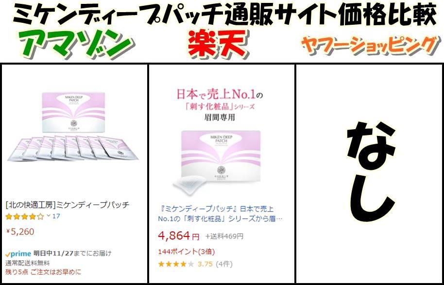 眉間ディープパッチamazon・楽天・ヤフーショッピング価格比較