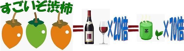 カキタンニンポリフェノールはワインの20倍、緑茶の70倍