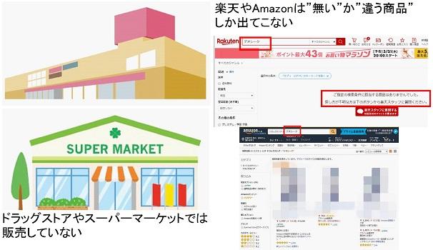 店舗と通販サイト