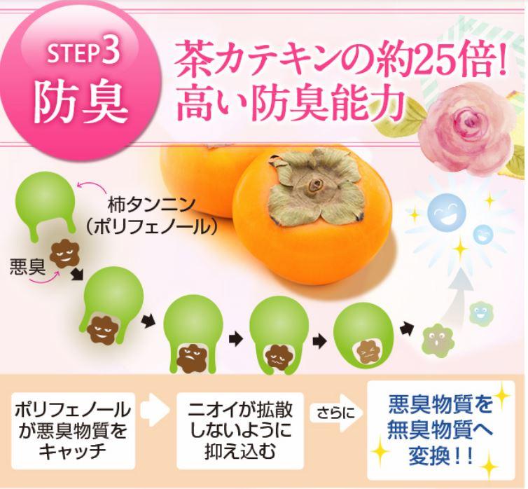 柿タンニン