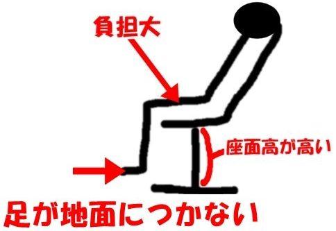 足が付かない椅子